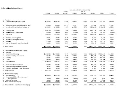 personal balance sheet template. Flexible Balance Sheet