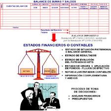 VENTAJAS DE LA CONTABILIDAD