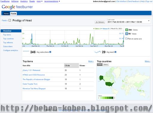 google-feedburner-stats