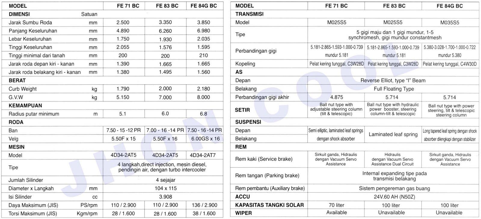 Bursa Truck Fe 83 Bc 6 Tire