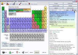 Blog de ciencias naturales tic y pedagoga tabla periodica de los esta completa tabla peridica de los elementos te muestra la clasificacin de los mismos adems de un montn de datos adicionales urtaz Images