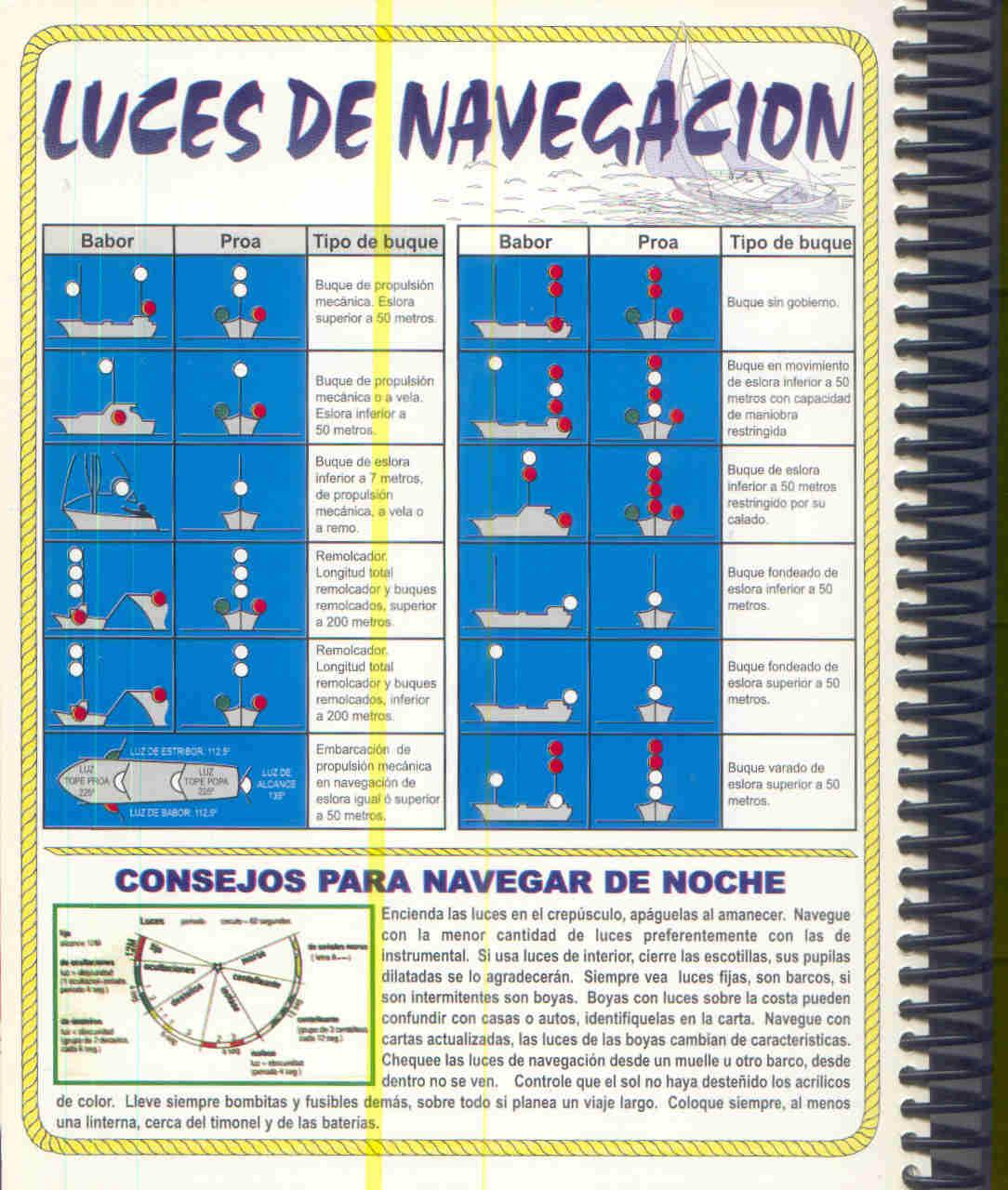 luces de navegacion: