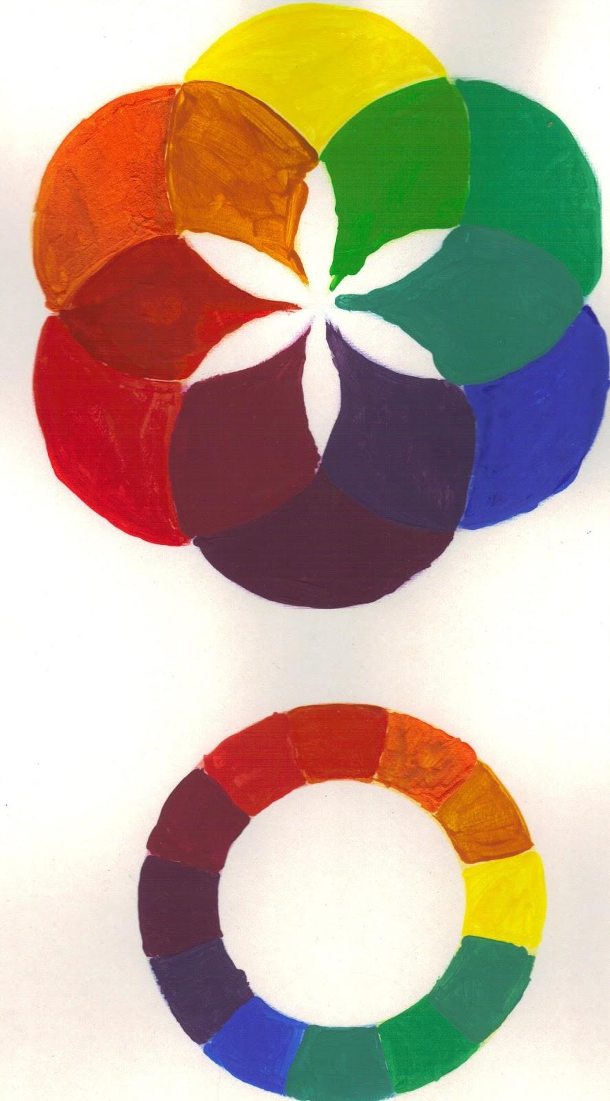 Psicología del color: La Rosa Cromatica