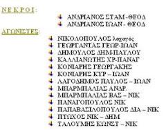 ΜΟΥΛΑΤΣΙΩΤΕΣ ΗΡΩΕΣ ΤΟΥ 1821