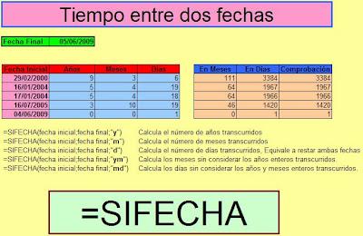 ExcelAvanzado.com: Calcular el tiempo entre dos fechas