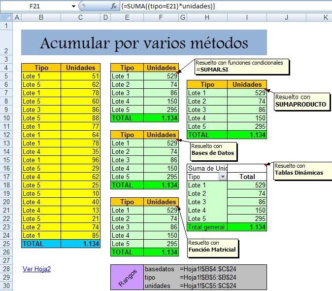 ExcelAvanzado.com: Acumular por varios métodos