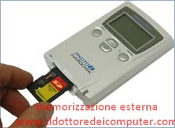 dispositivo esterno memoria macchina fotografica