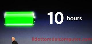 durata batteria ipad