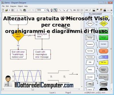 alternativa gratuita a visio per grafica vettoriale