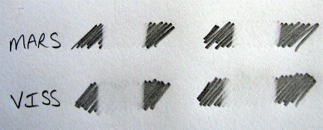 HB pencil test