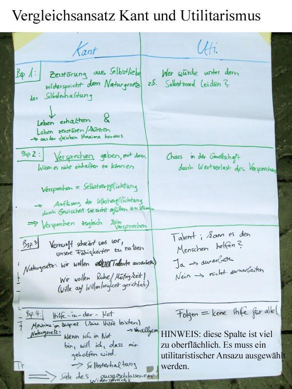 Kategorischer Imperativ: die Naturgesetzformel