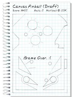 Imagen del juego Canvas Pinball con Internet Explorer 9 beta