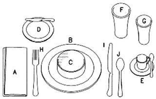 Protocolo y etiqueta colocar la mesa desayuno almuerzo for Cuchara para consome