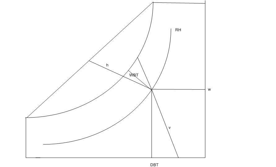 t s diagram thermodynamics