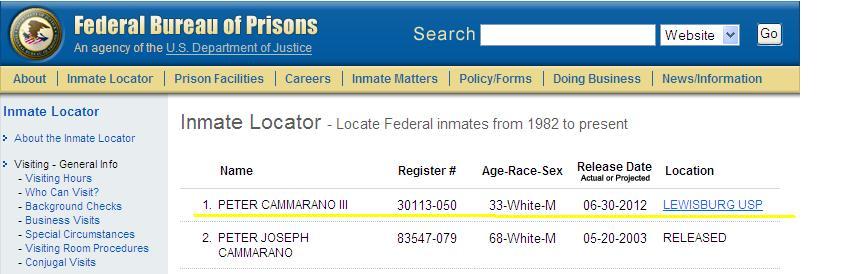 BOP: Federal Inmates - Federal Bureau of Prisons