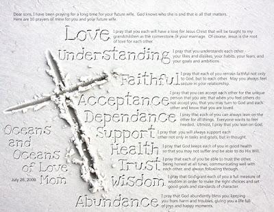 prayer list template .