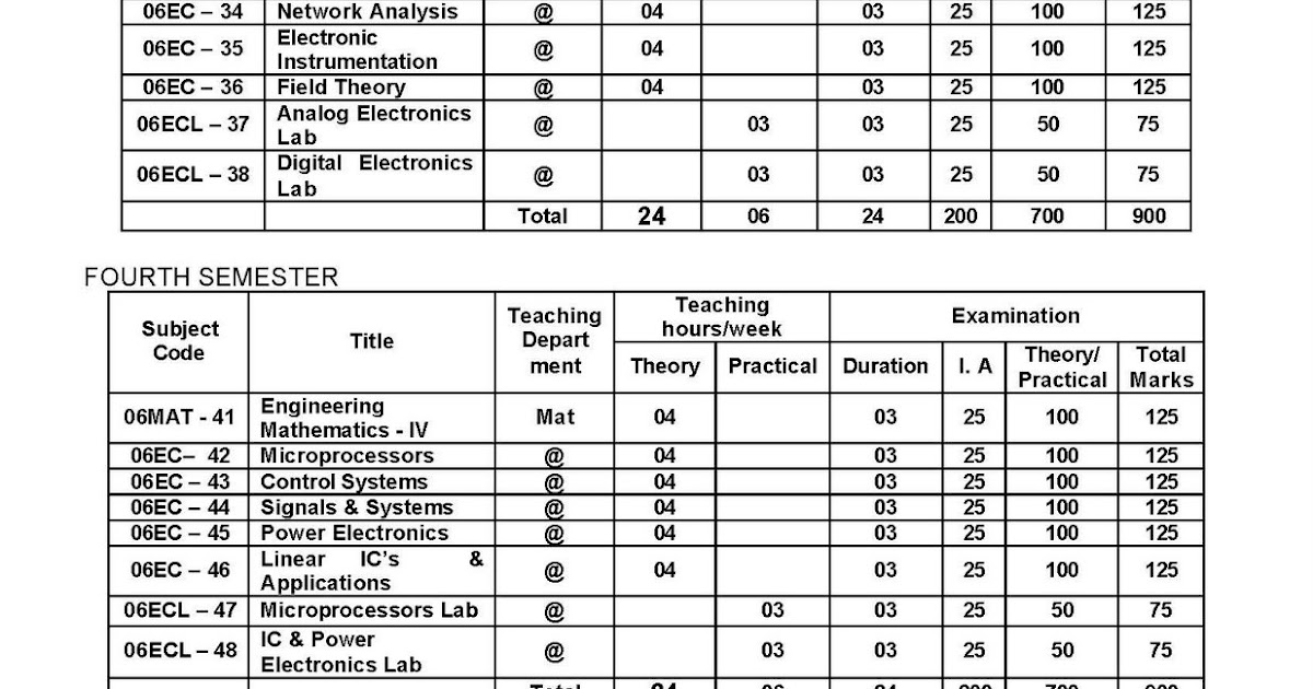 Vtu news syllabus book for third and fourth semester for Vtu 6th sem time table