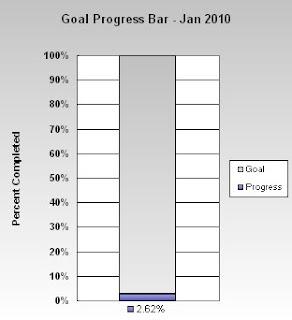 residual income goal