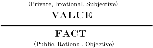 is faith rational or irrational Irrational faith david richards but what is holding's correct definition of faith, and is it any more rational than the three irrational ones he rejects.