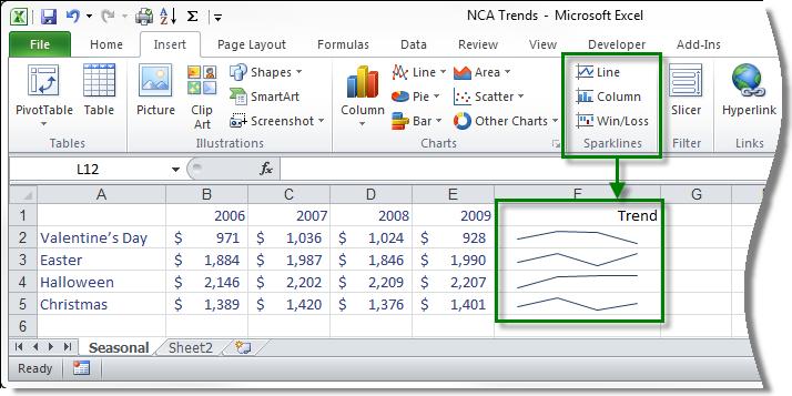 Ctrl+Alt+Geek: Microsoft Excel: Sparklines
