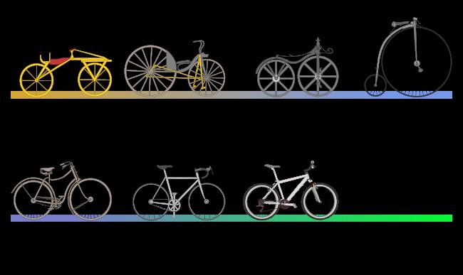 La Historia de los Transportes: Los medios de transporte a lo largo ...