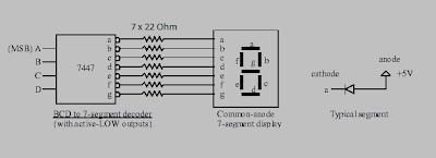 Rangkaian Decoder BCD 4-bit  to Seven Segment 74LS47
