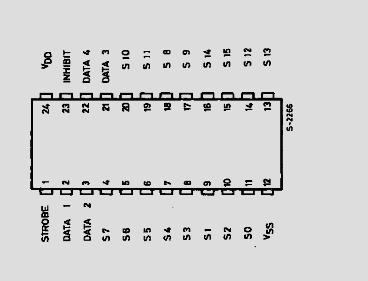 Decoder 4 Bit to 16 Line HCC4514B/HCC4515B