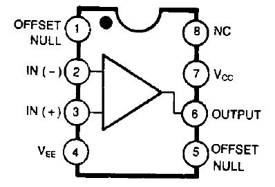 IC LF351