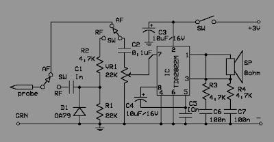 Rangkaian Detektor Signal  AF/RF