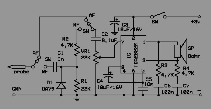 rangkaian detektor signal af  rf