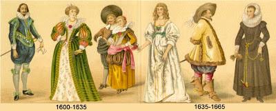modelos de vestimenta para documentarte