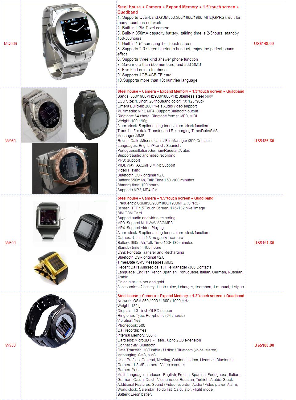 jam tangan handphone katalog umum