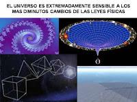 el universo sencible