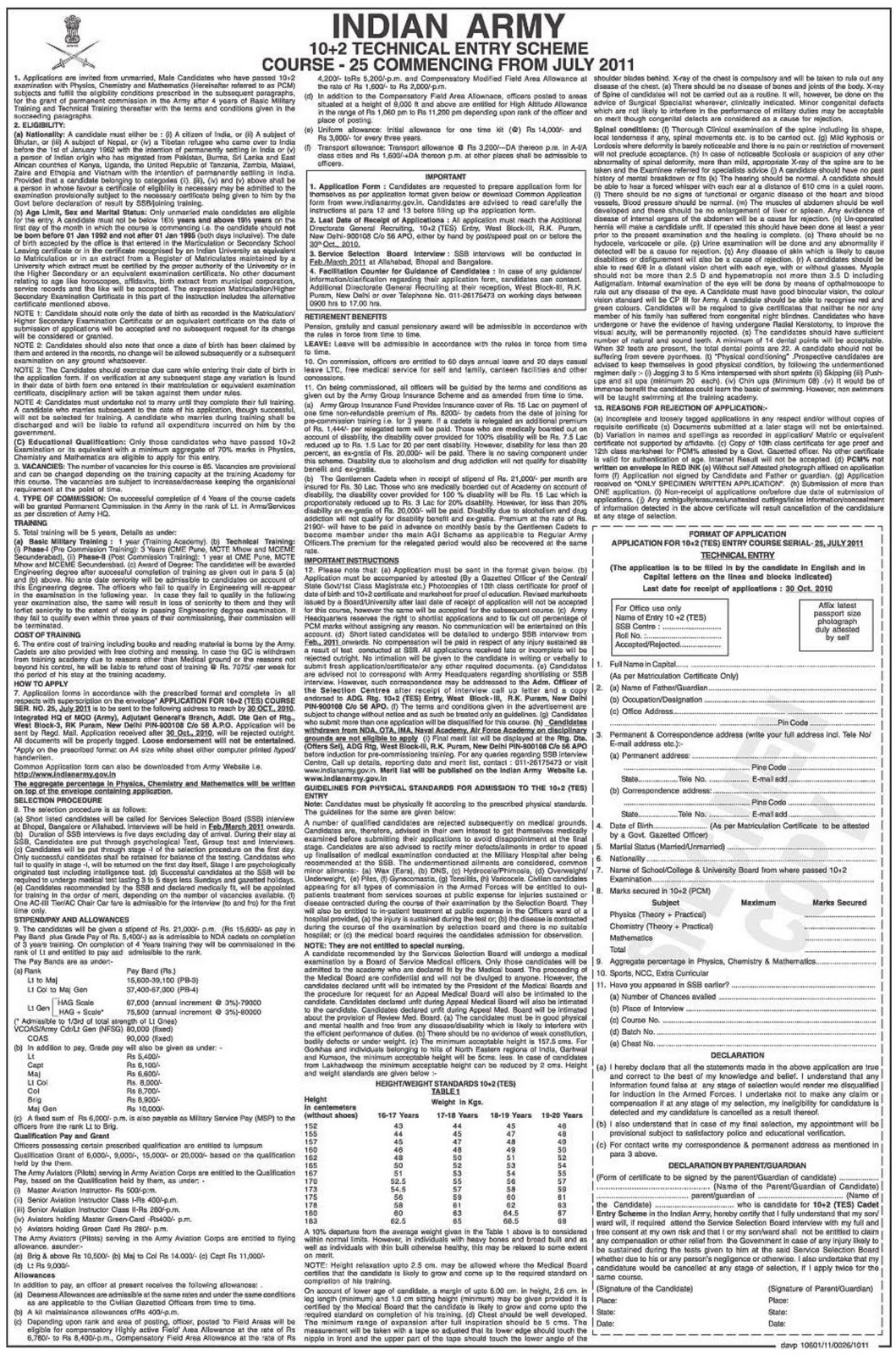 Indian army application form