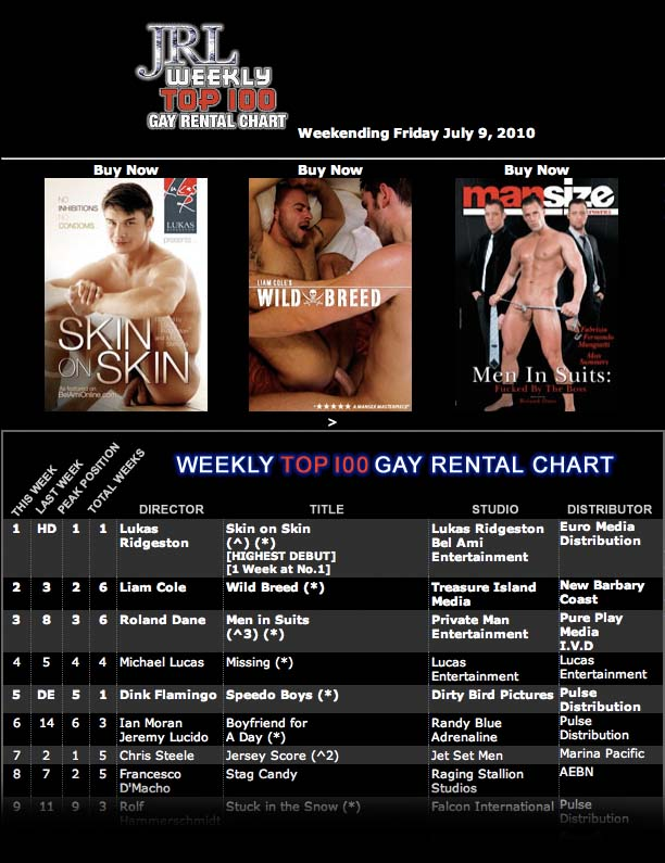 Wild Breed doing its thing on the gay porn rental charts.