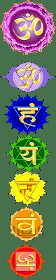 los-chakras-en-el-pentagrama