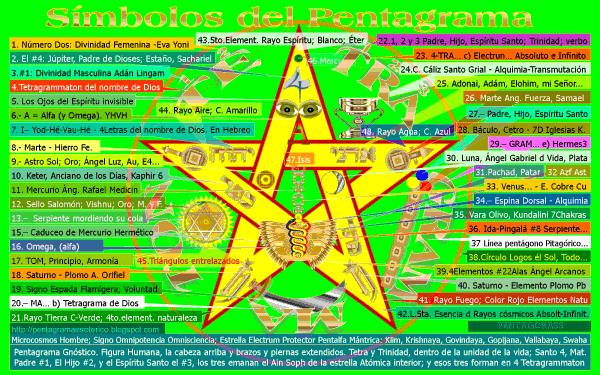 el-pentagrama-simbolos-y-signos-pentalfa