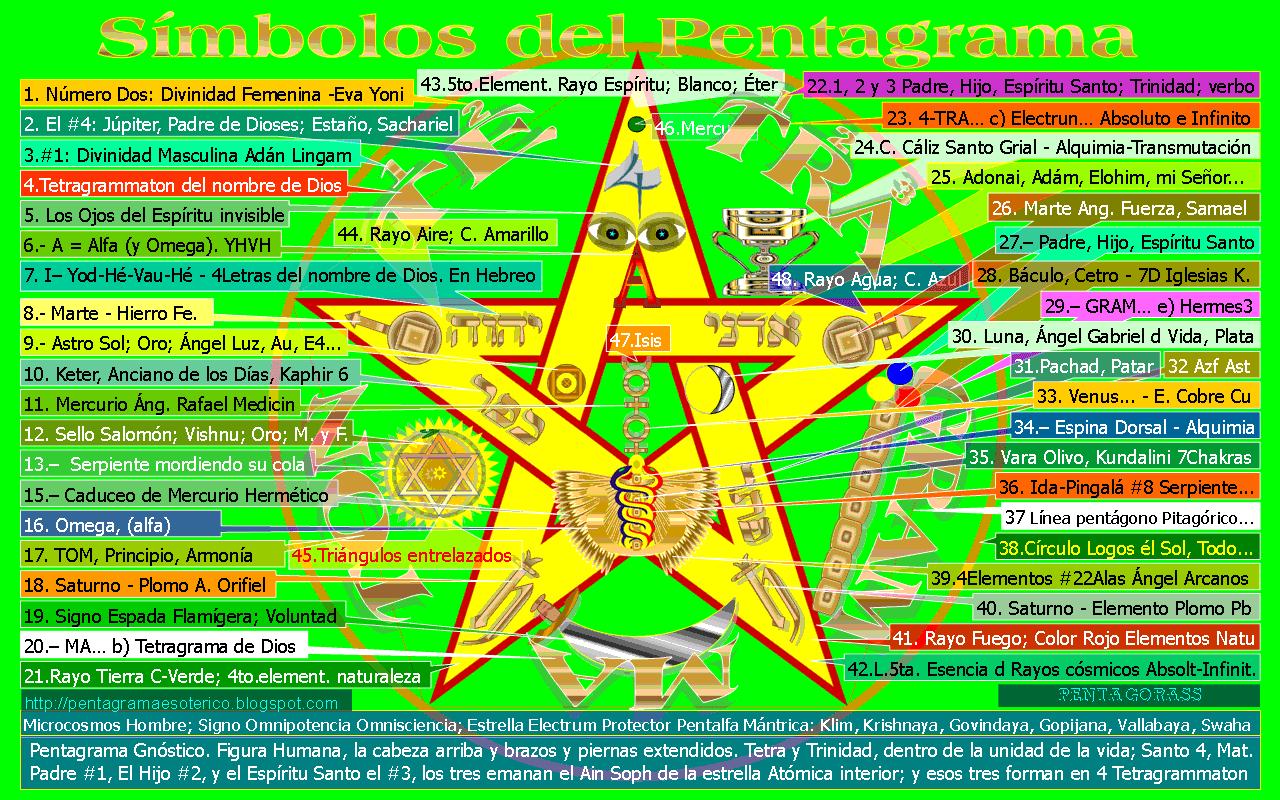 symbols-pentagrams.png