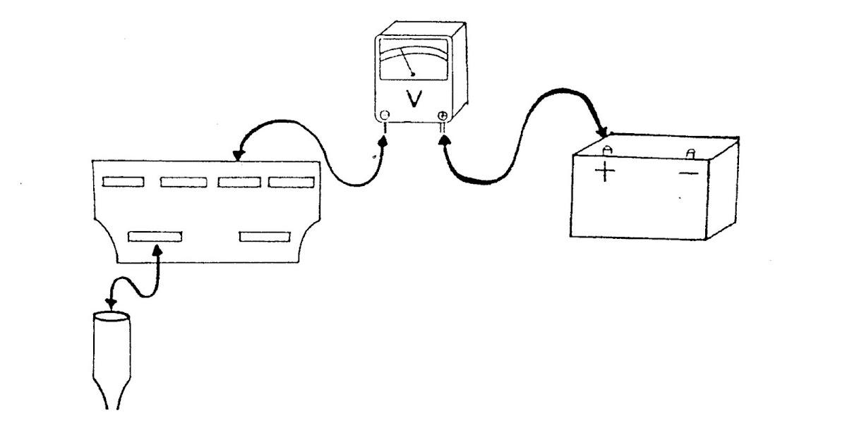 inyeccion y encendido electronico  ford mondeo