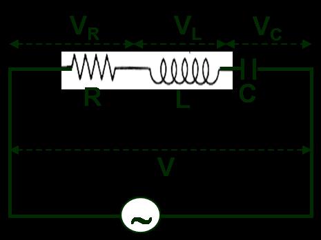 Pencerahan itu perlu arus dan tegangan bolak balik dan tegangan kapasitor vc tertinggal oleh arus i dengan beda fase 90o keadaan ini dapat digambarkan dengan diagram fasor seperti berikut ccuart Image collections