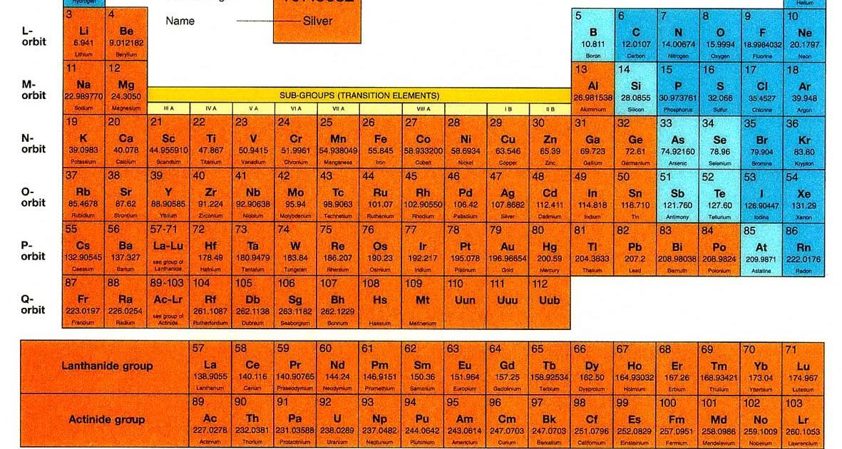 Luigi pellini la magia di mendeleev - Mendeleev e la tavola periodica ...
