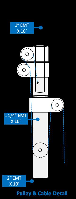 Telescoping Home Antenna Mast 2 Design