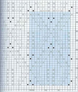How To Follow Knitting Pattern Chart : Free Knitting Stitches: January 2010