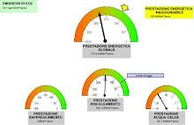 SI ESEGUONO ATTESTATI DI QUALIFICAZIONE ENERGETICA A.Q.E. E CERTIFICAZIONE ENERGETICA A.C.E.