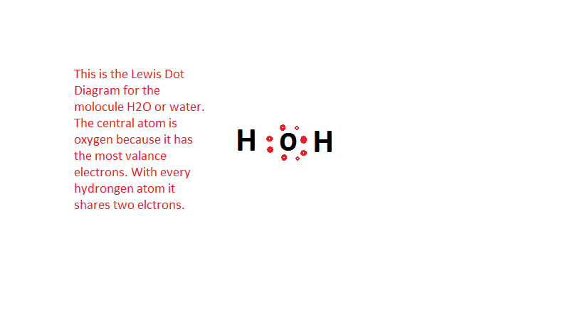Emmas Science Spot 9b What Is The Octet Rule A Bohr Diagram And