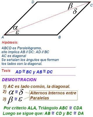 Matematicas Maravillosas: Congruencia - Propiedades Triángulos ...