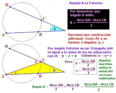 Matematicas maravillosas demostraci n de la medida de un for Exterior a la circunferencia