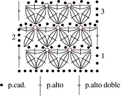 Tecendo pontinhos ponto margarida ou ponto estrela - Esquema punto estrella crochet ...
