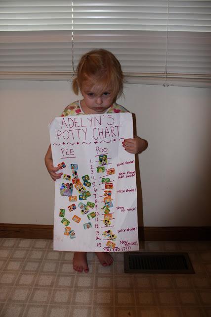 since finishing the chart she