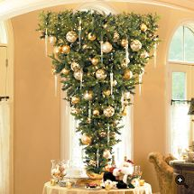 Christmas Tree Upside Down Meaning